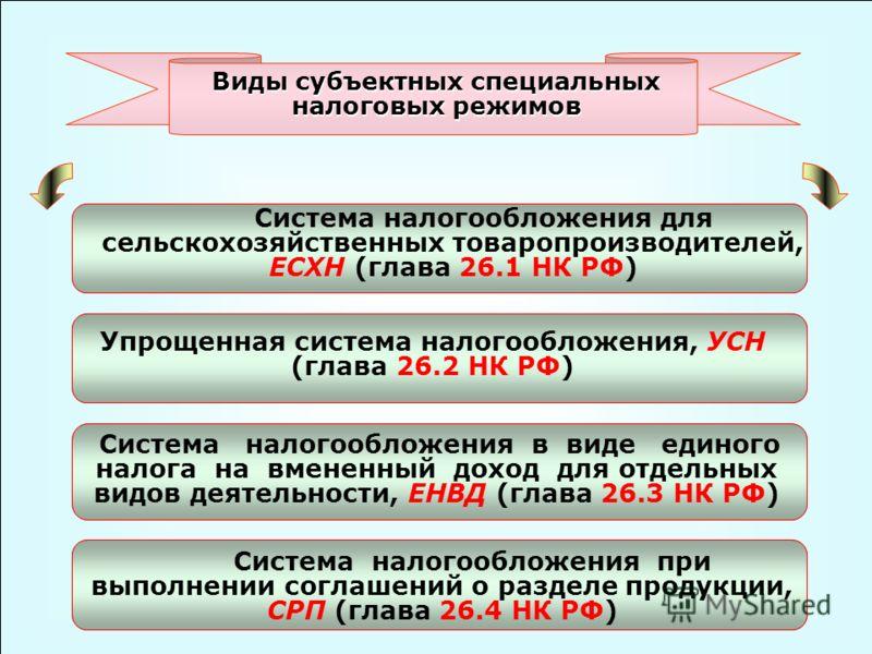 49 Виды субъектных специальных налоговых режимов Система налогообложения для сельскохозяйственных товаропроизводителей, ЕСХН (глава 26.1 НК РФ) Упрощенная система налогообложения, УСН (глава 26.2 НК РФ) Система налогообложения в виде единого налога н