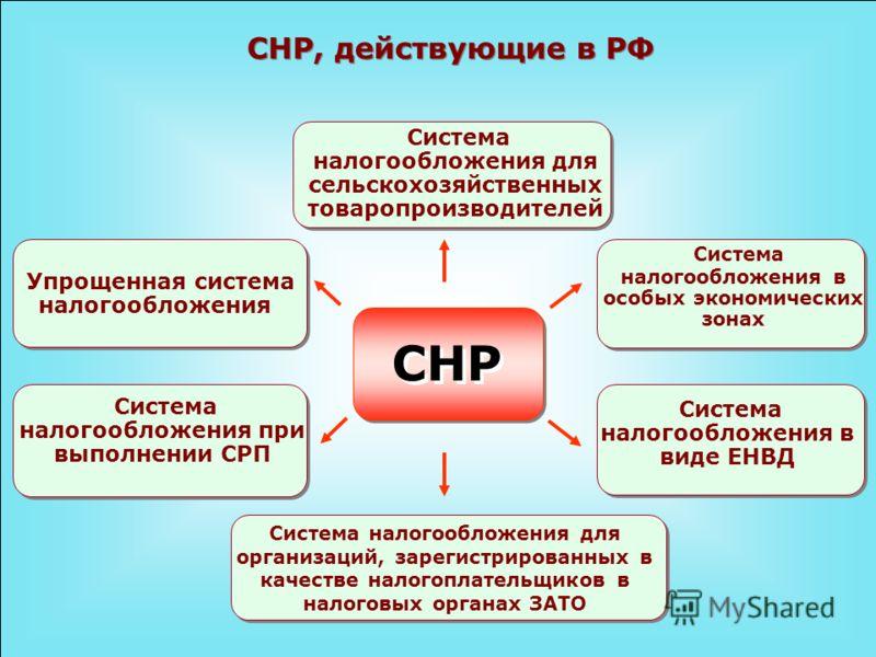49 СНР, действующие в РФ СНР Система налогообложения для сельскохозяйственных товаропроизводителей Система налогообложения для организаций, зарегистри