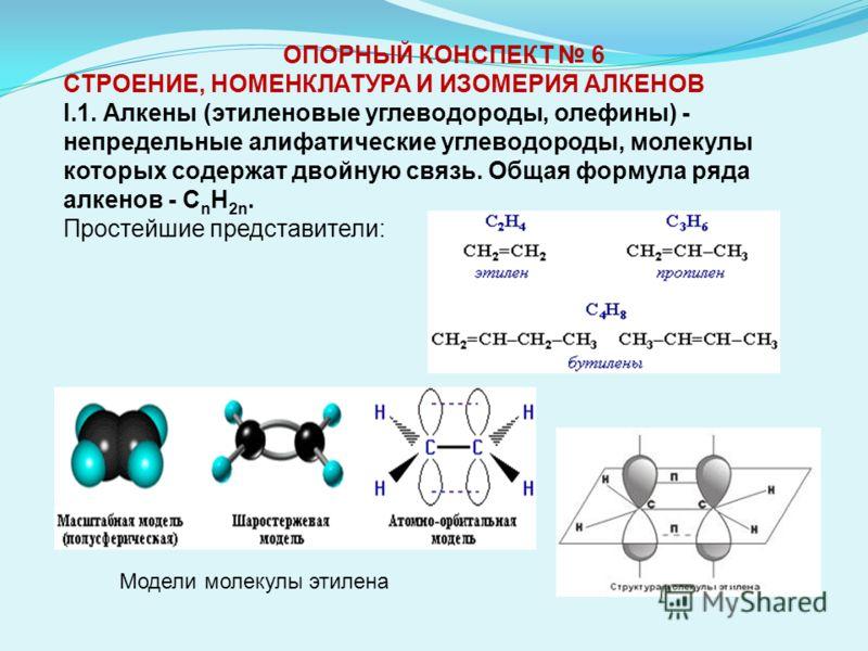 Сборник опорные конспекты по химии
