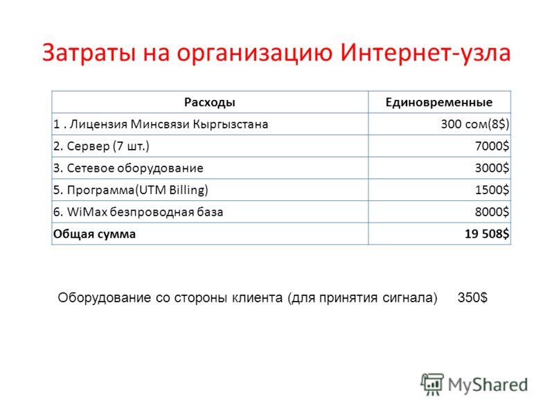 Затраты на организацию Интернет-узла РасходыЕдиновременные 1. Лицензия Минсвязи Кыргызстана300 сом(8$) 2. Сервер (7 шт.)7000$ 3. Сетевое оборудование3000$ 5. Программа(UTM Billing)1500$ 6. WiMax безпроводная база8000$ Общая сумма19 508$ Оборудование