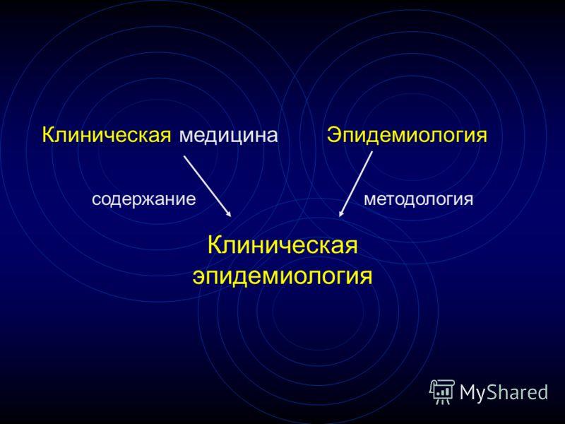 Клиническая медицинаЭпидемиология Клиническая эпидемиология содержаниеметодология