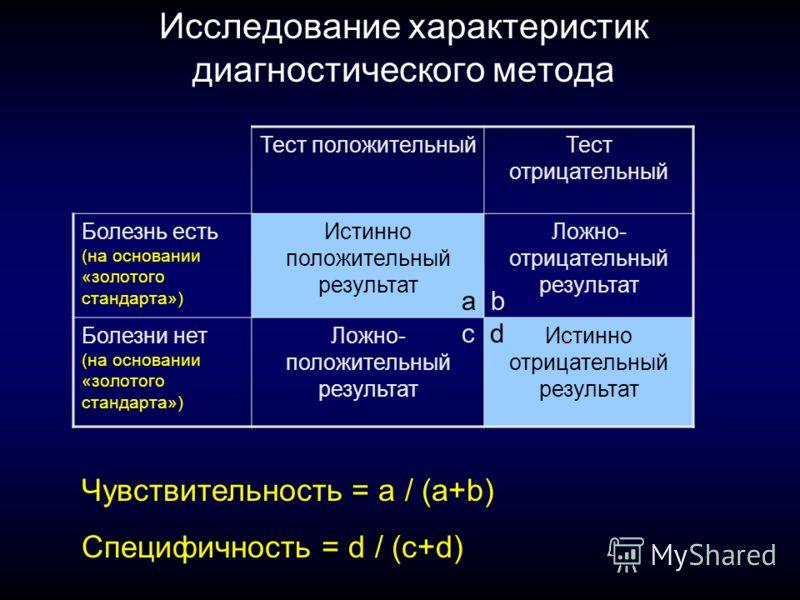 Исследование характеристик диагностического метода Тест положительныйТест отрицательный Болезнь есть (на основании «золотого стандарта») Истинно положительный результат Ложно- отрицательный результат Болезни нет (на основании «золотого стандарта») Ло