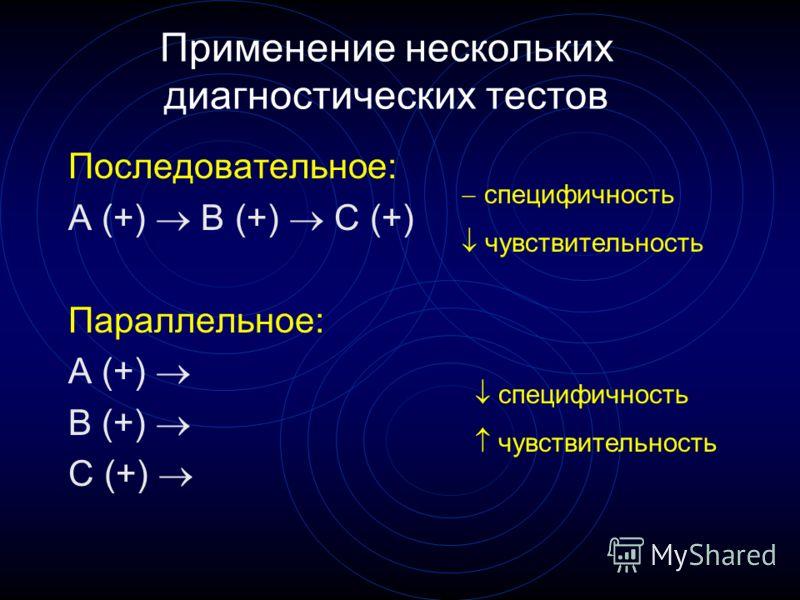 Применение нескольких диагностических тестов Последовательное: А (+) B (+) C (+) Параллельное: А (+) B (+) C (+) специфичность чувствительность специфичность чувствительность
