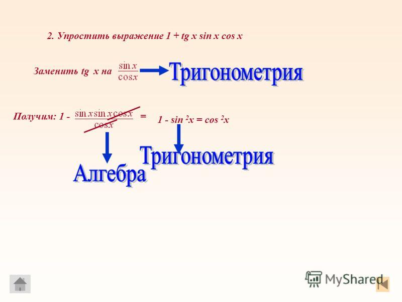 2. Упростить выражение 1 + tg х sin х cos х Заменить tg х на Получим: 1 - = 1 - sin 2 х = cos 2 х