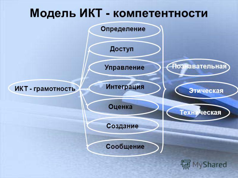 Модель ИКТ - компетентности ИКТ - грамотность Определение Доступ Управление Интеграция Оценка Создание Сообщение Познавательная Этическая Техническая