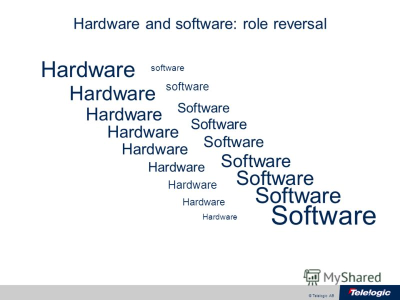 © Telelogic AB Hardware and software: role reversal Hardware software Hardware software Software