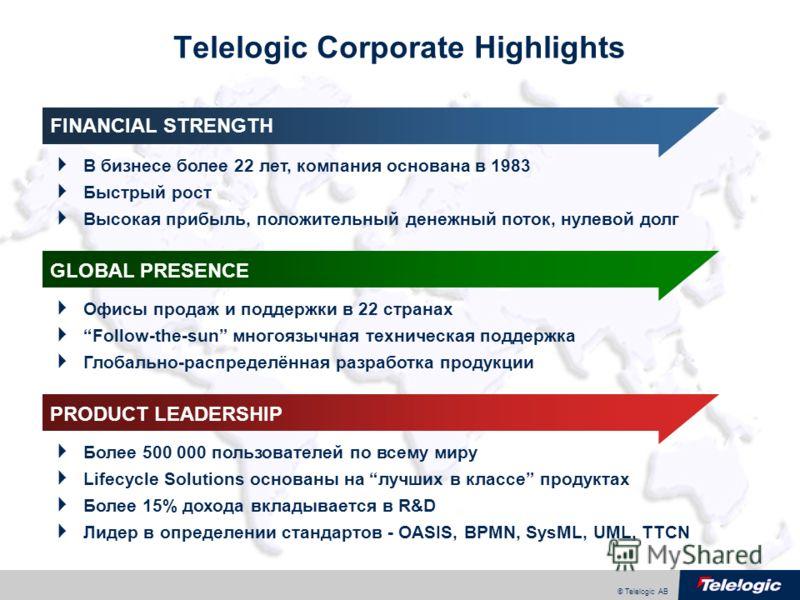 © Telelogic AB Telelogic Corporate Highlights FINANCIAL STRENGTH GLOBAL PRESENCE PRODUCT LEADERSHIP В бизнесе более 22 лет, компания основана в 1983 Быстрый рост Высокая прибыль, положительный денежный поток, нулевой долг Офисы продаж и поддержки в 2