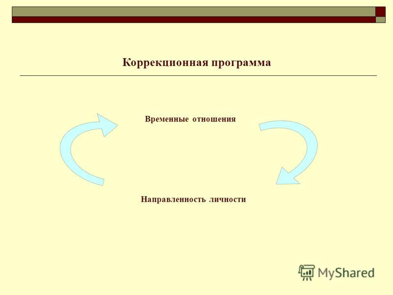 Коррекционная программа Временные отношения Направленность личности