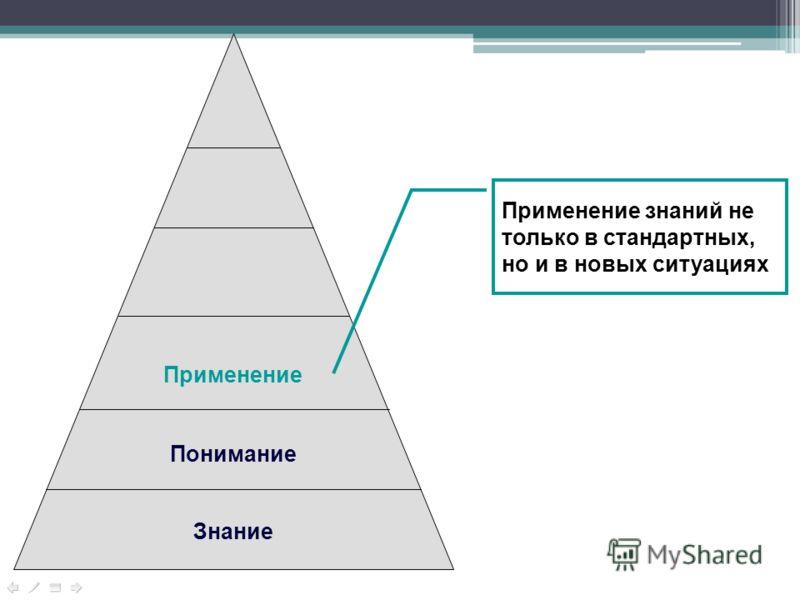 7 Применение Понимание Знание Применение знаний не только в стандартных, но и в новых ситуациях