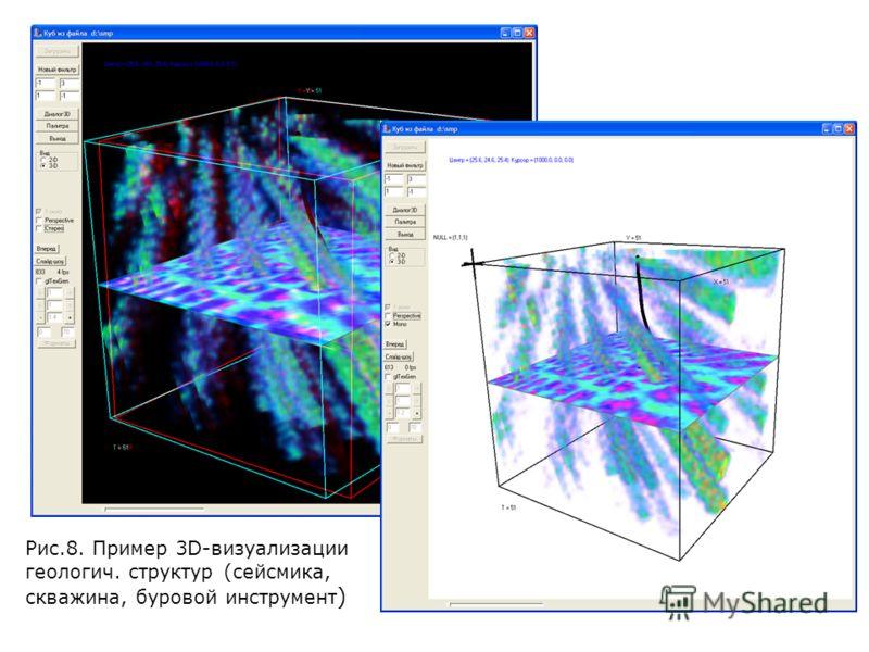 Рис.8. Пример 3D-визуализации геологич. структур (сейсмика, скважина, буровой инструмент )