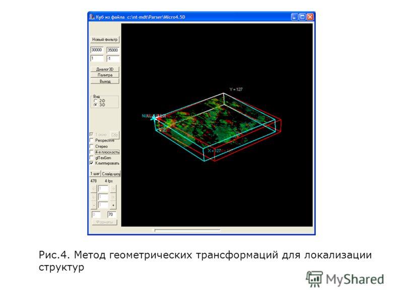 Рис.4. Метод геометрических трансформаций для локализации структур