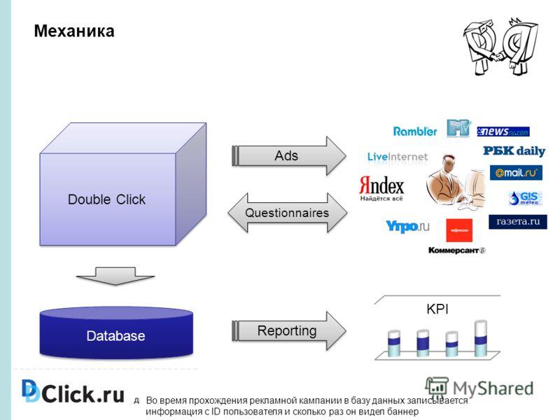 Механика Double Click Database Ads Questionnaires Reporting KPI Во время прохождения рекламной кампании в базу данных записывается информация с ID пользователя и сколько раз он видел баннер