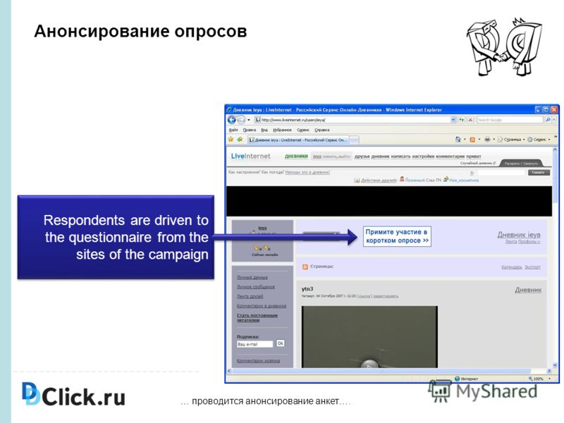 Анонсирование опросов Respondents are driven to the questionnaire from the sites of the campaign … проводится анонсирование анкет….