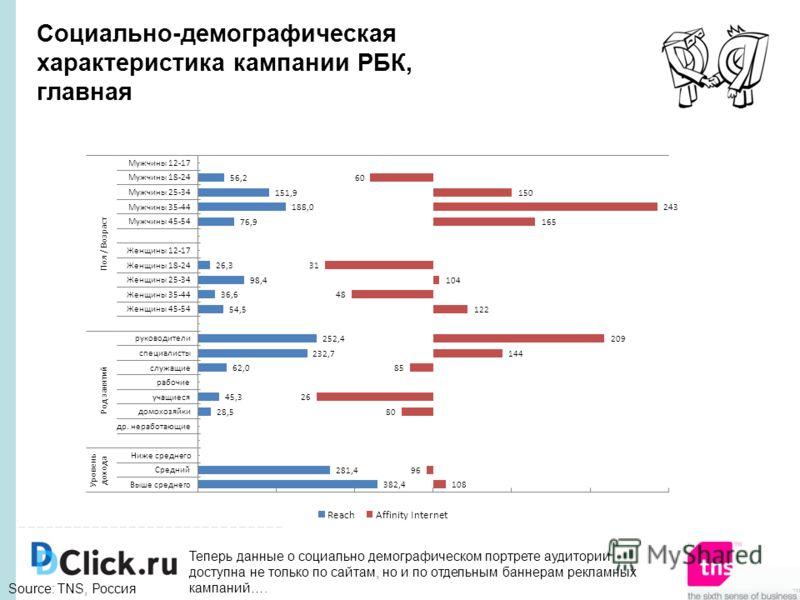 Source: TNS, Россия Социально-демографическая характеристика кампании РБК, главная Теперь данные о социально демографическом портрете аудитории доступна не только по сайтам, но и по отдельным баннерам рекламных кампаний….