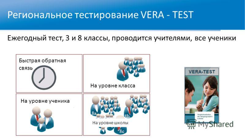 Региональное тестирование VERA - TEST Ежегодный тест, 3 и 8 классы, проводится учителями, все ученики Быстрая обратная связь На уровне ученика На уровне класса На уровне школы