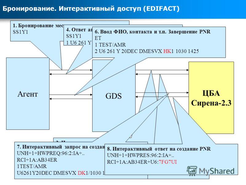 Бронирование. Интерактивный доступ (EDIFACT) ЦБА Сирена-2.3 Агент 1. Бронирование мест SS1Y1 GDS 2. Интерактивный запрос мест UNH+1+ITAREQ:96:2:IA+.. TVL+201205+DME+SVX+U6+261:Y+++P RPI+1+NN 4. Интерактивный ответ на запрос мест UNH+1+ITARES:96:2:IA+