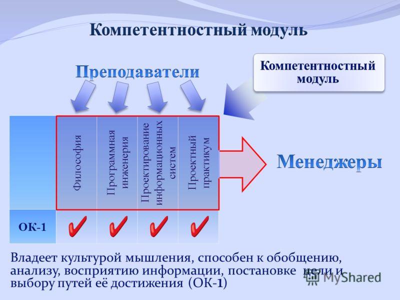 Философия Программная инженерия Проектирование информационных систем Проектный практикум ОК-1 Владеет культурой мышления, способен к обобщению, анализу, восприятию информации, постановке цели и выбору путей её достижения (ОК- 1 )
