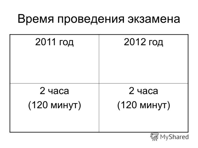 Время проведения экзамена 2011 год2012 год 2 часа (120 минут) 2 часа (120 минут)