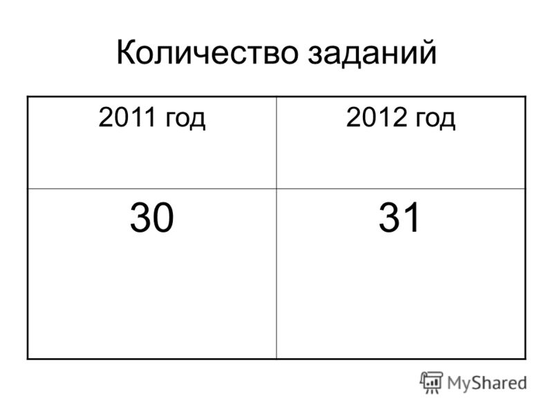 Количество заданий 2011 год2012 год 3031