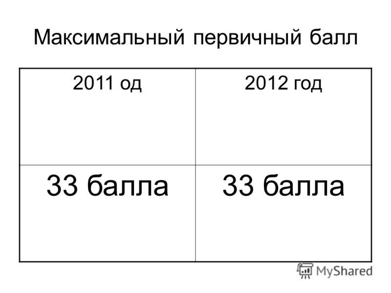 Максимальный первичный балл 2011 од2012 год 33 балла