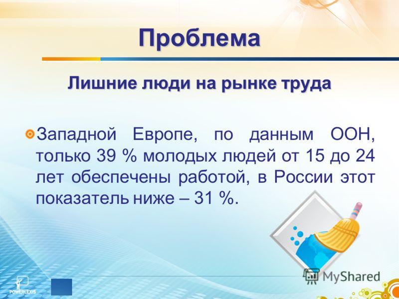 Проблема Лишние люди на рынке труда Западной Европе, по данным ООН, только 39 % молодых людей от 15 до 24 лет обеспечены работой, в России этот показатель ниже – 31 %.