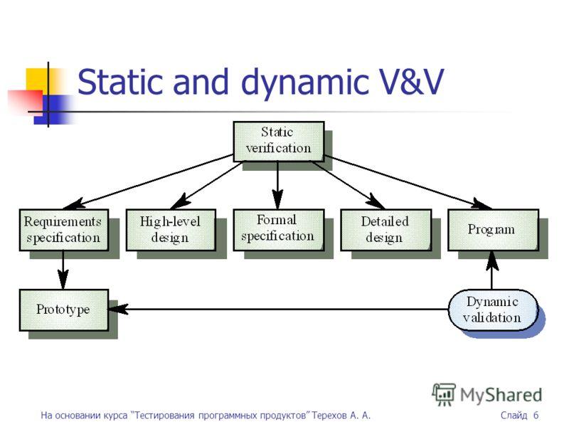 На основании курса Тестирования программных продуктов Терехов А. А. Слайд 6 Static and dynamic V&V