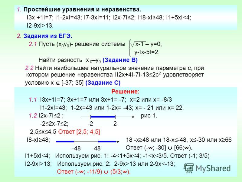 1. Простейшие уравнения и неравенства. I3х +1I=7; I1-2хI=43; I7-3хI=11; I2х-7I2; I18-xI48; I1+5xI13. 2. Задания из ЕГЭ. 2.1 Пусть (x 0 y 0 )- решение системы x-1 – y=0, y-Ix-5I=2. Найти разность x 0 –y 0 (Задание В) 2.2 Найти наибольшее натуральное з