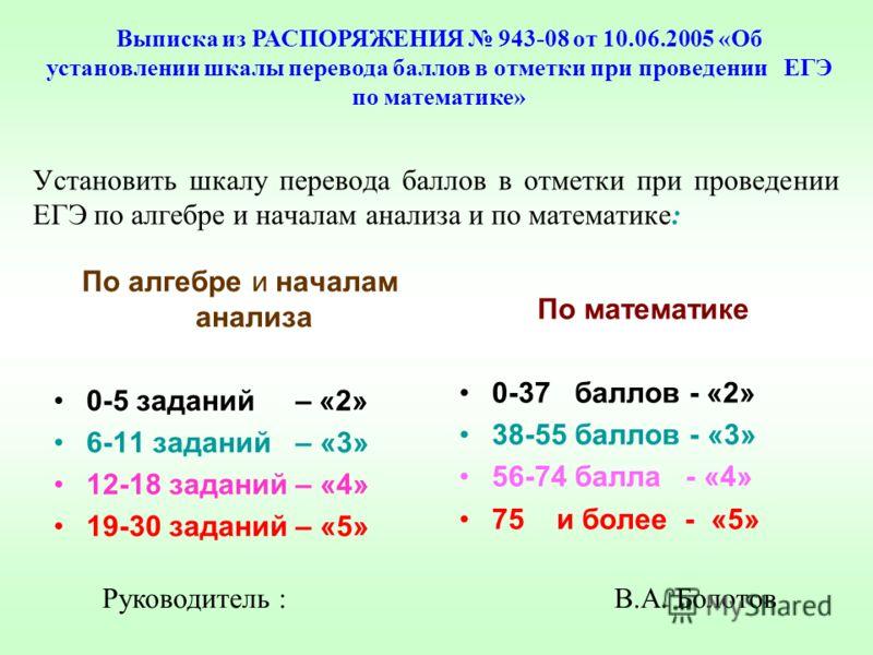 Установить шкалу перевода баллов в отметки при проведении ЕГЭ по алгебре и началам анализа и по математике: По алгебре и началам анализа 0-5 заданий – «2» 6-11 заданий – «3» 12-18 заданий – «4» 19-30 заданий – «5» По математике 0-37 баллов - «2» 38-5