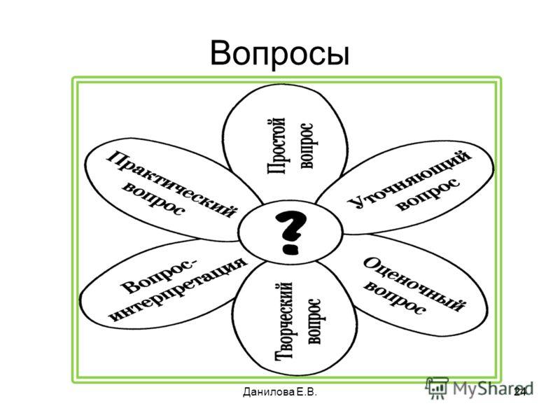 Вопросы 24 Данилова Е.В.