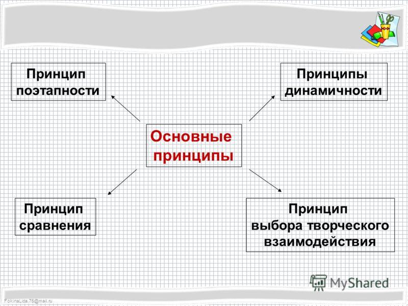 FokinaLida.75@mail.ru Основные принципы Принципы динамичности Принцип выбора творческого взаимодействия Принцип поэтапности Принцип сравнения