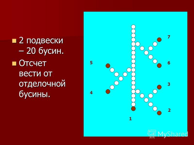 2 подвески – 20 бусин. 2 подвески – 20 бусин. Отсчет вести от отделочной бусины. Отсчет вести от отделочной бусины. 4 7 6 3 2 1 5