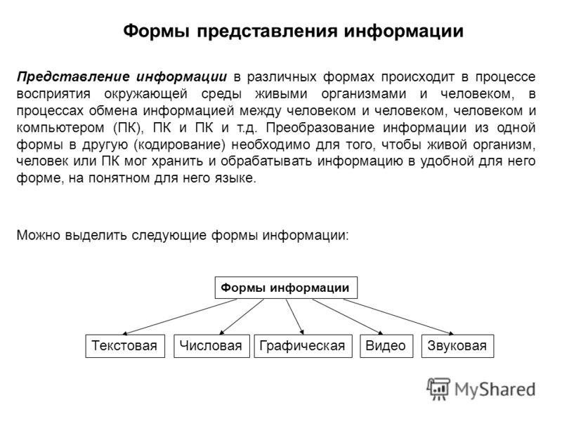 Представление информации в различных формах происходит в процессе восприятия окружающей среды живыми организмами и человеком, в процессах обмена информацией между человеком и человеком, человеком и компьютером (ПК), ПК и ПК и т.д. Преобразование инфо