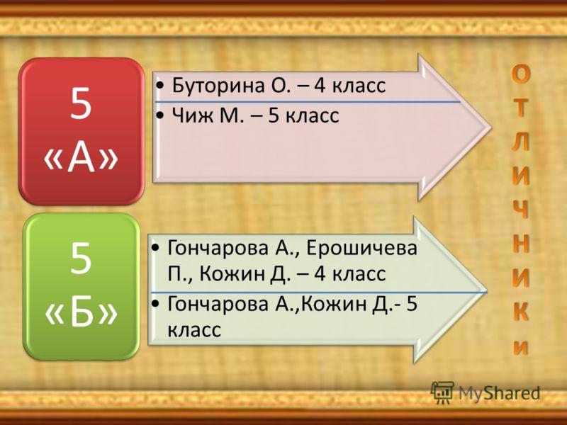 Буторина О. – 4 класс Чиж М. – 5 класс 5 «А» Гончарова А., Ерошичева П., Кожин Д. – 4 класс Гончарова А.,Кожин Д.- 5 класс 5 «Б»