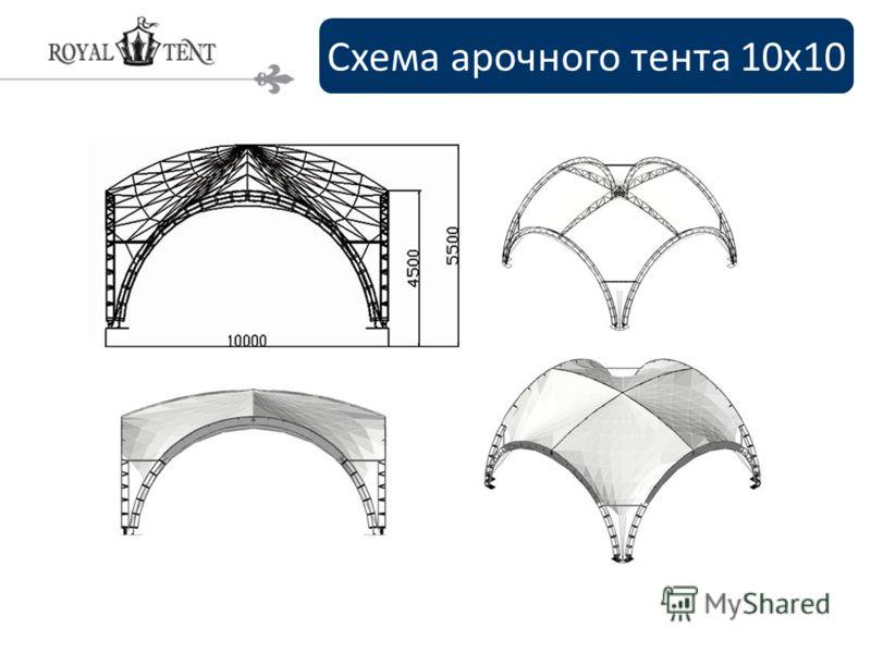 Схема арочного тента 10х10
