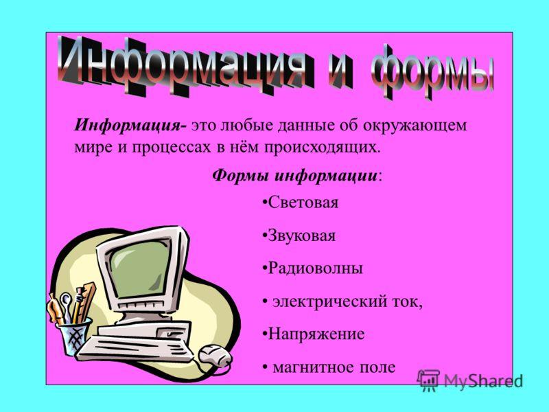 Информатика- это наука о методах сбора представления, хранения, передачи к обработке информации с помощью ЭВМ. Аспекты информатики: Теоретическая информация вычислительная техника кибернетика разработка программного обеспечения язык программирования