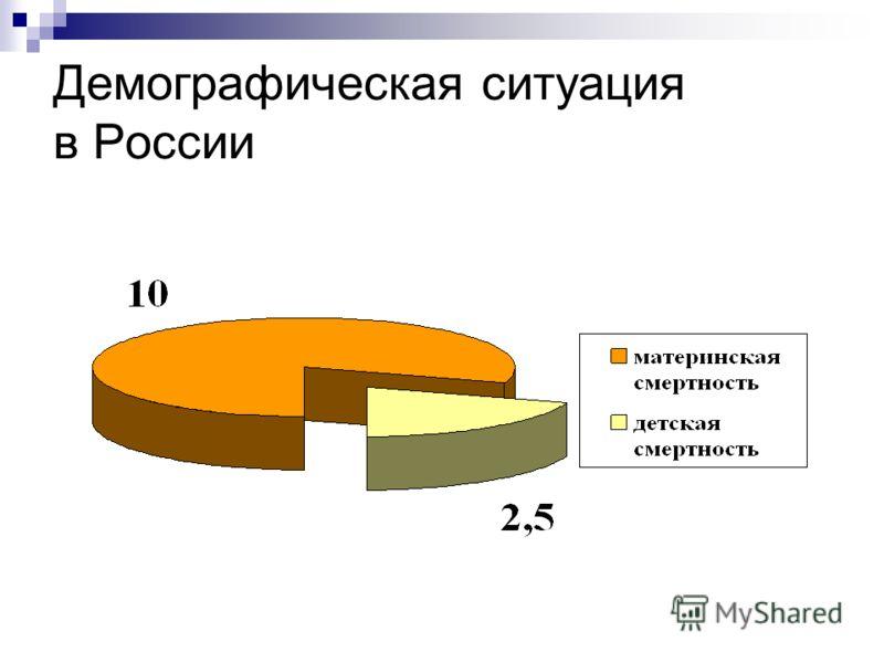 Презентация на тему Демографическая проблема Демография это  5 Демографическая ситуация в России