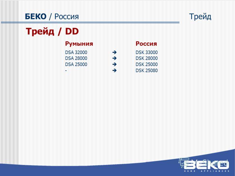 Трейд / DD РумынияРоссия DSA 32000 DSK 33000 DSA 28000 DSK 28000 DSA 25000 DSK 25000 - DSK 25080 БЕКО / РоссияТрейд