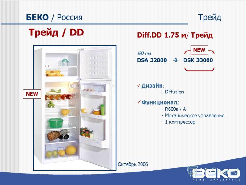 Трейд / DD Diff.DD 1.75 м/ Трейд 60 см DSA 32000 DSK 33000 Дизайн: - Diffusion Функционал: - R600a / A - Механическое управление - 1 компрессор NEW Октябрь 2006