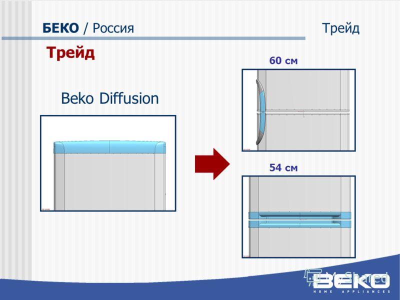 60 см 54 см Beko Diffusion Трейд