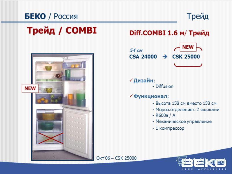 БЕКО / РоссияТрейд Трейд / COMBI Diff.COMBI 1.6 м/ Трейд 54 см CSA 24000 CSK 25000 Дизайн: - Diffusion Функционал: - Высота 158 см вместо 153 см - Мороз.отделение с 2 ящиками - R600a / A - Механическое управление - 1 компрессор NEW Окт06 – CSK 25000