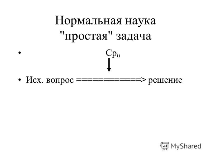 Нормальная наука простая задача Ср 0 Исх. вопрос ============> решение