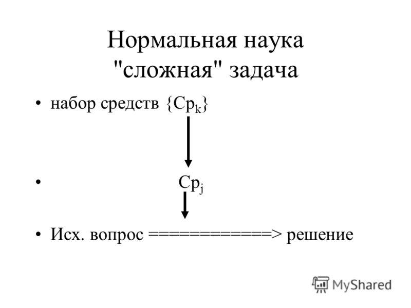 Нормальная наука сложная задача набор средств {Ср k } Ср j Исх. вопрос ============> решение