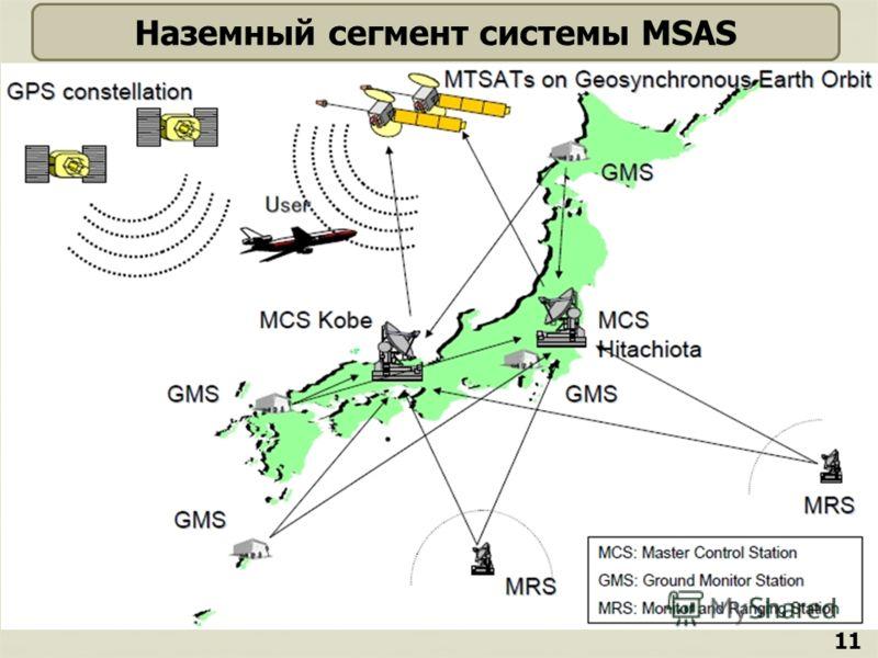 11 Наземный сегмент системы MSAS
