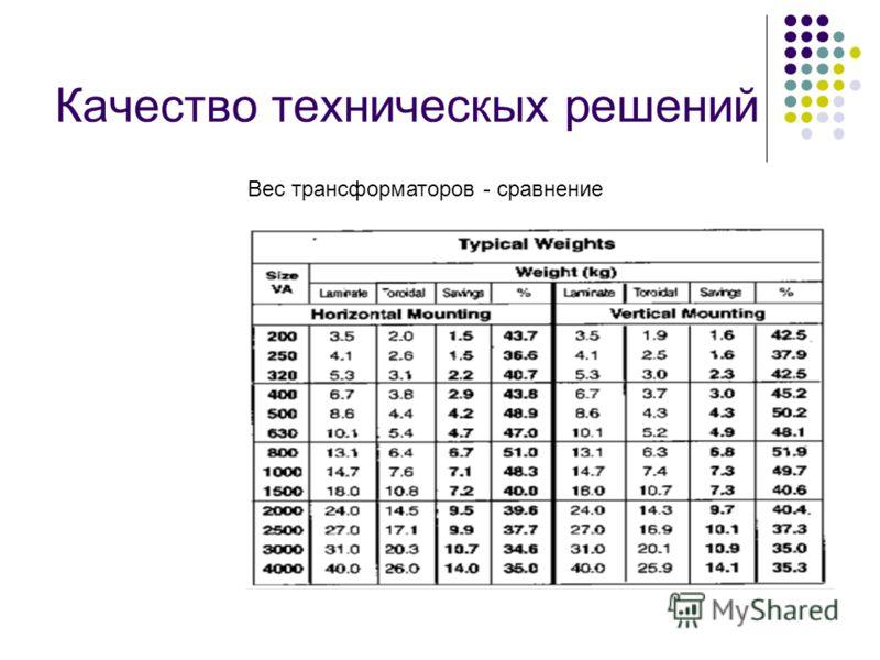 Качество техническых решений Вес трансформаторов - сравнение