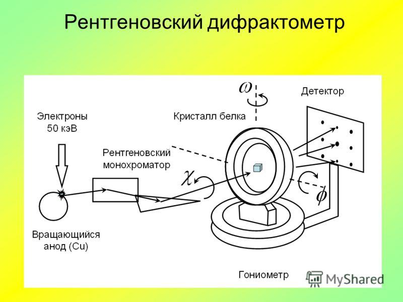 Рентгеновский дифрактометр
