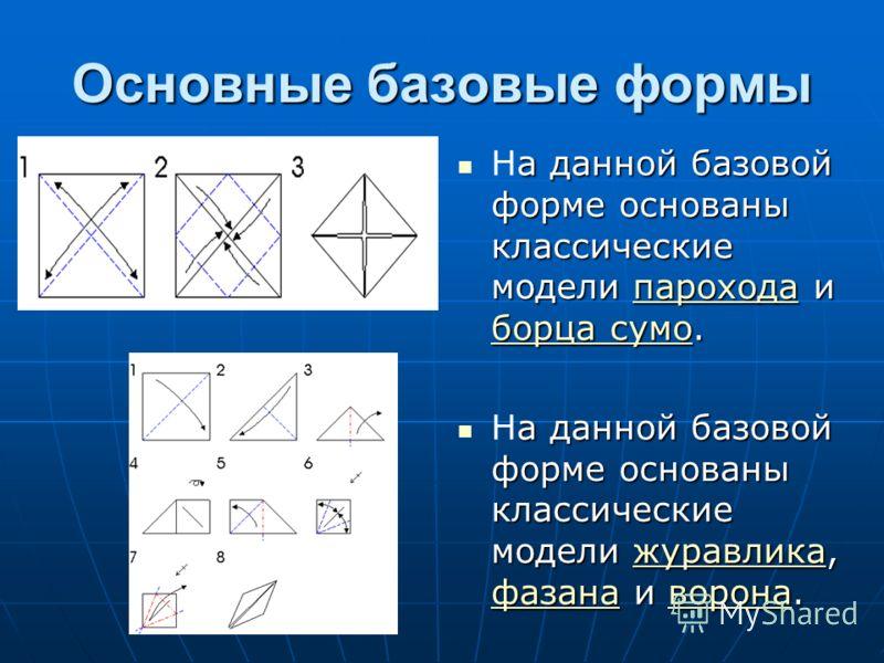 Основные базовые формы а данной базовой форме основаны классические модели парохода и борца сумо. На данной базовой форме основаны классические модели парохода и борца сумо.парохода борца сумопарохода борца сумо а данной базовой форме основаны класси