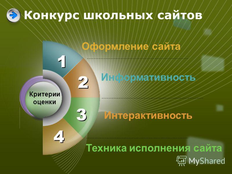 1 1 4 4 Оформление сайта Информативность Интерактивность 2 2 3 3 Техника исполнения сайта Критерии оценки Конкурс школьных сайтов