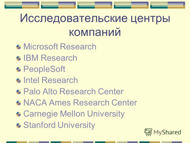 Исследовательские центры компаний Microsoft Research IBM Research PeopleSoft Intel Research Palo Alto Research Center NACA Ames Research Center Carnegie Mellon University Stanford University