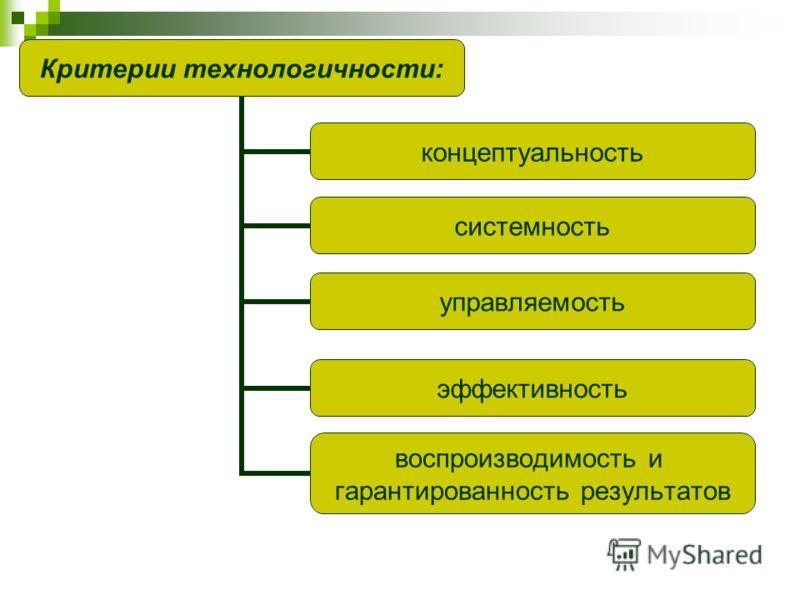 Критерии технологичности: концептуальность системность управляемость эффективность воспроизводимость и гарантированность результатов