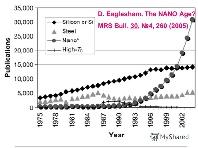 D. Eaglesham. The NANO Age? MRS Bull. 30, 4, 260 (2005)